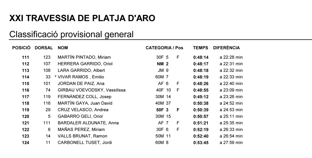 Classificacio-provisional-general-3
